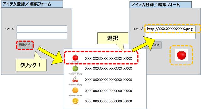 簡単画像URL入力